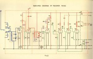 r1082simplified