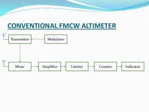 radio-altimeter-17-638